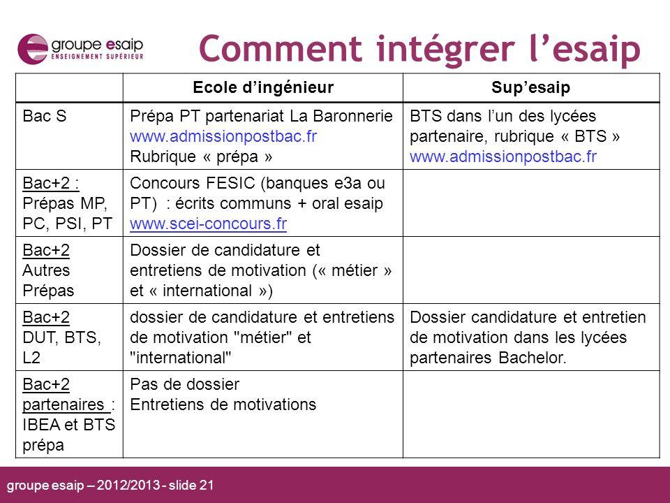 groupe esaip – 2012/2013 - slide 21 Comment intégrer lesaip Ecole dingénieurSupesaip Bac SPrépa PT partenariat La Baronnerie www.admissionpostbac.fr R