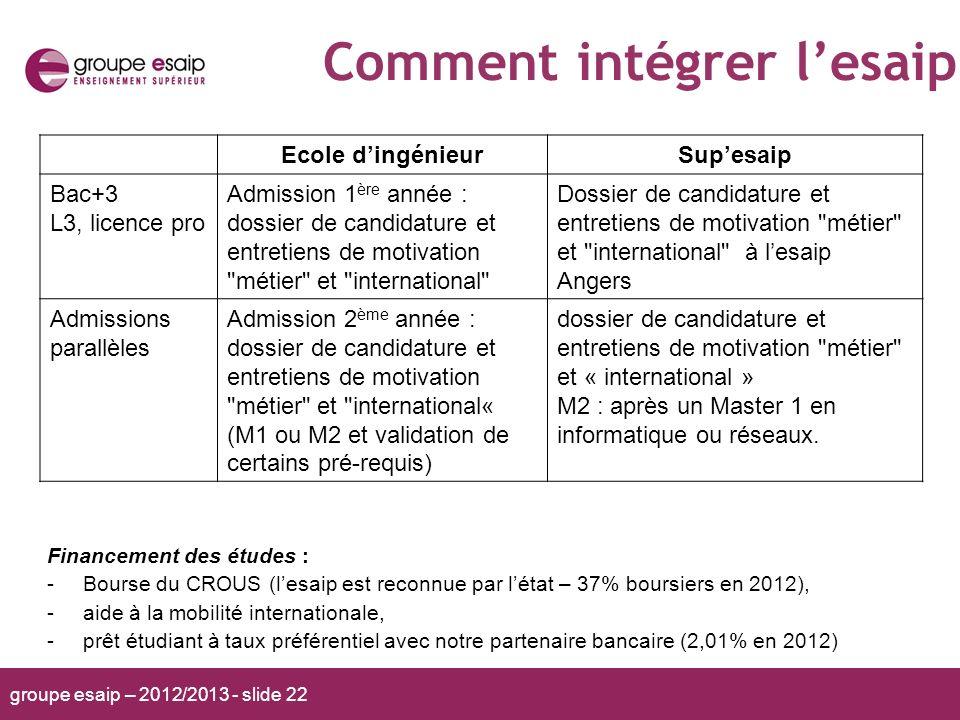 groupe esaip – 2012/2013 - slide 22 Comment intégrer lesaip Ecole dingénieurSupesaip Bac+3 L3, licence pro Admission 1 ère année : dossier de candidat