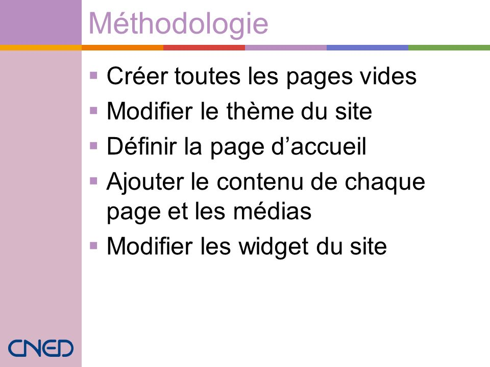Méthodologie Créer toutes les pages vides Modifier le thème du site Définir la page daccueil Ajouter le contenu de chaque page et les médias Modifier les widget du site