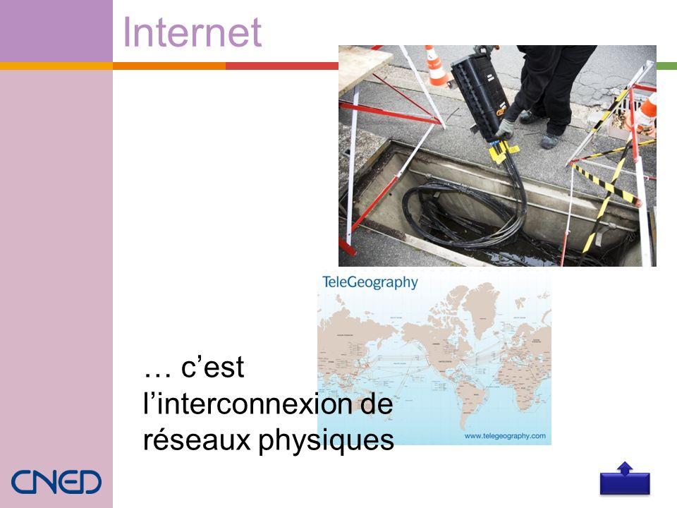 Internet … cest linterconnexion de réseaux physiques