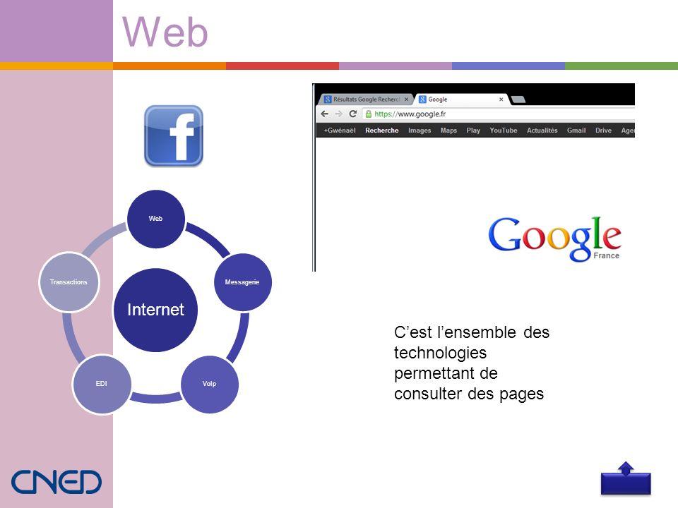 Web Internet WebMessagerieVoIpEDITransactions Cest lensemble des technologies permettant de consulter des pages