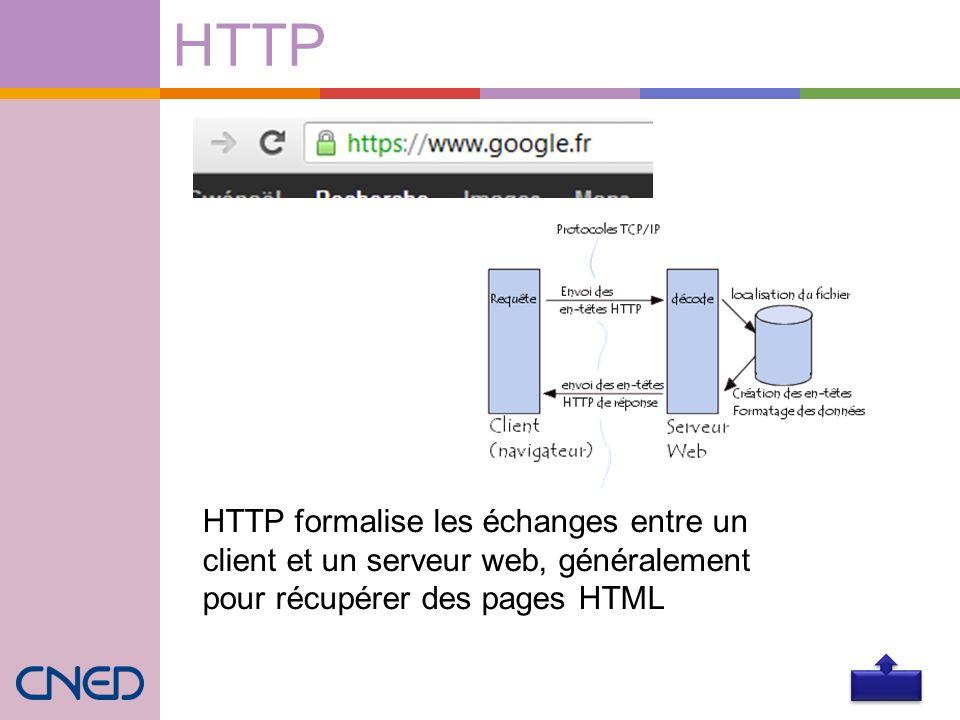 HTTP HTTP formalise les échanges entre un client et un serveur web, généralement pour récupérer des pages HTML