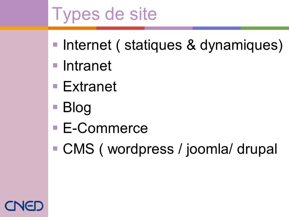 Types de site Internet ( statiques & dynamiques) Intranet Extranet Blog E-Commerce CMS ( wordpress / joomla/ drupal