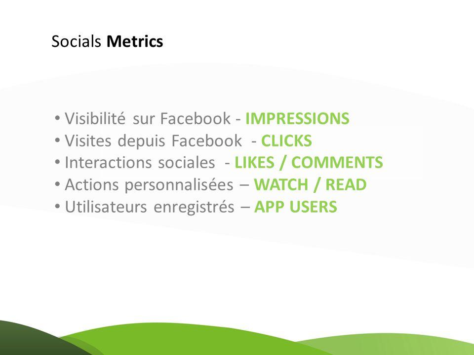 Visibilité sur Facebook - IMPRESSIONS Visites depuis Facebook - CLICKS Interactions sociales - LIKES / COMMENTS Actions personnalisées – WATCH / READ