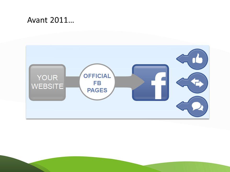 Avant 2011…