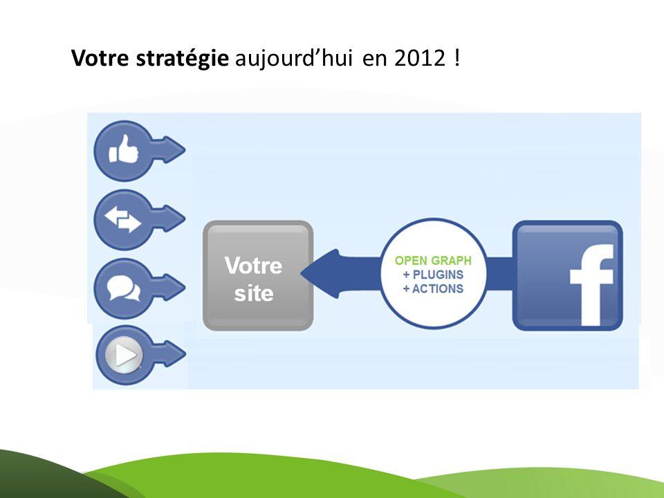 Votre stratégie aujourdhui en 2012 ! OPEN GRAPH + PLUGINS + ACTIONS Votre site