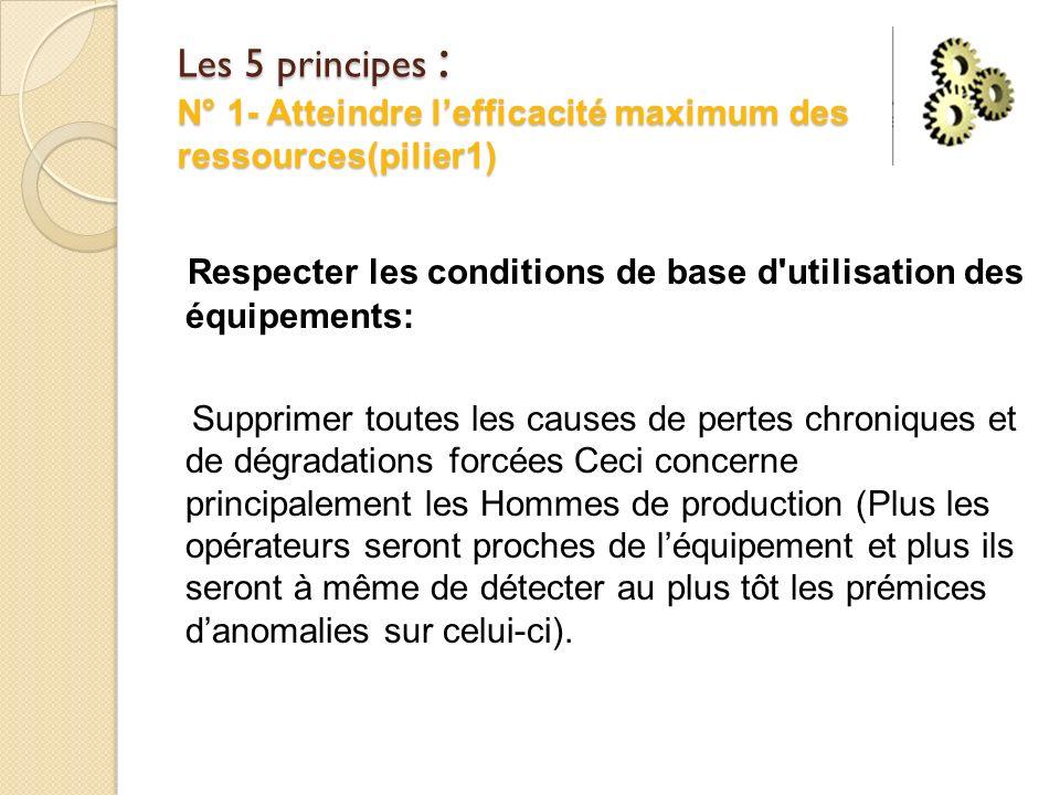 Les 5 principes : N° 1- Atteindre lefficacité maximum des ressources(pilier1) Respecter les conditions de base d'utilisation des équipements: Supprime