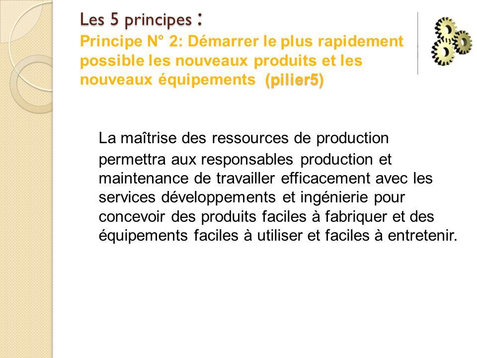 Les 5 principes : (pilier5) Les 5 principes : Principe N° 2: Démarrer le plus rapidement possible les nouveaux produits et les nouveaux équipements (p