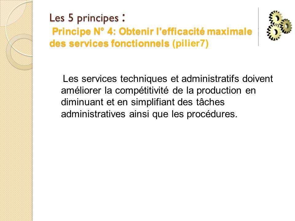 Les 5 principes : Principe N° 4: Obtenir l efficacité maximale des services fonctionnels Les 5 principes : Principe N° 4: Obtenir l efficacité maximale des services fonctionnels (pilier7) Les services techniques et administratifs doivent améliorer la compétitivité de la production en diminuant et en simplifiant des tâches administratives ainsi que les procédures.