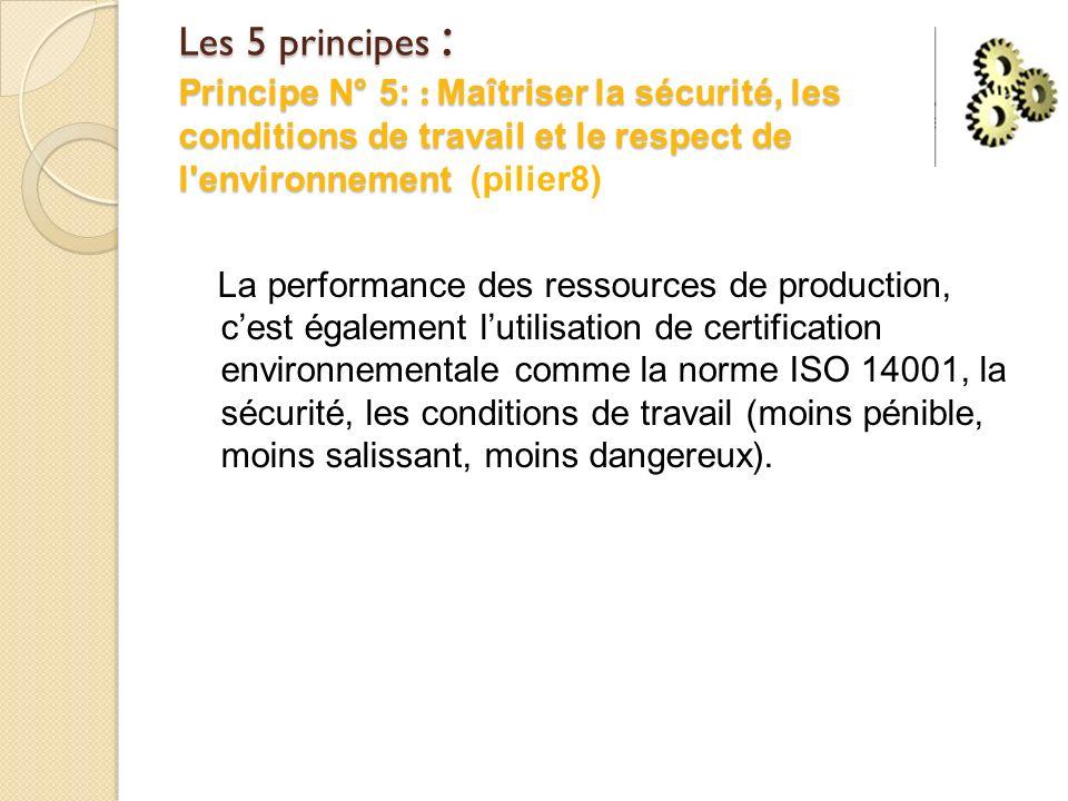 Les 5 principes : Principe N° 5: : Maîtriser la sécurité, les conditions de travail et le respect de l environnement Les 5 principes : Principe N° 5: : Maîtriser la sécurité, les conditions de travail et le respect de l environnement (pilier8) La performance des ressources de production, cest également lutilisation de certification environnementale comme la norme ISO 14001, la sécurité, les conditions de travail (moins pénible, moins salissant, moins dangereux).