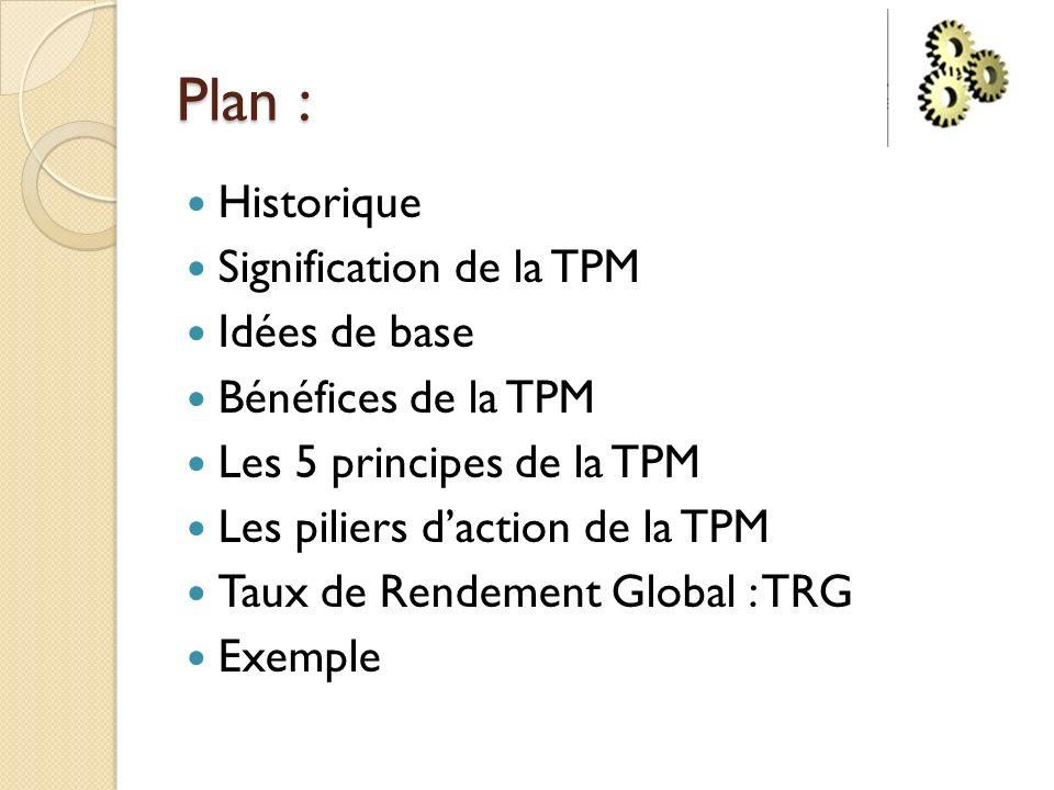 Plan : Historique Signification de la TPM Idées de base Bénéfices de la TPM Les 5 principes de la TPM Les piliers daction de la TPM Taux de Rendement Global : TRG Exemple