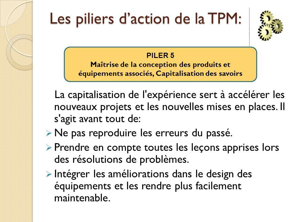 Les piliers daction de la TPM: La capitalisation de l expérience sert à accélérer les nouveaux projets et les nouvelles mises en places.