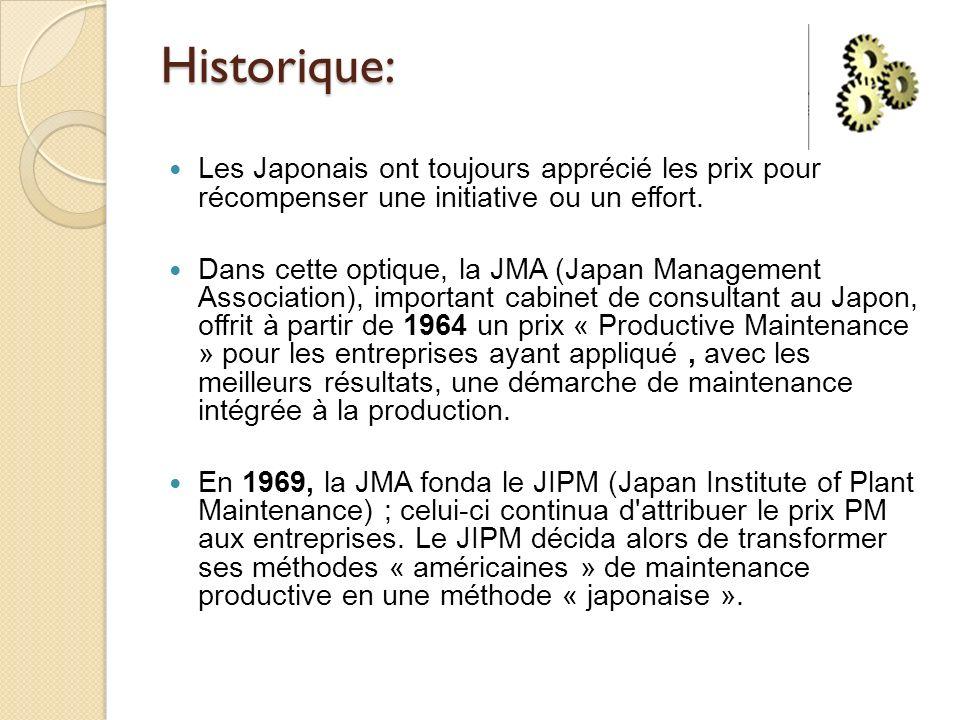 Historique: Les Japonais ont toujours apprécié les prix pour récompenser une initiative ou un effort. Dans cette optique, la JMA (Japan Management Ass