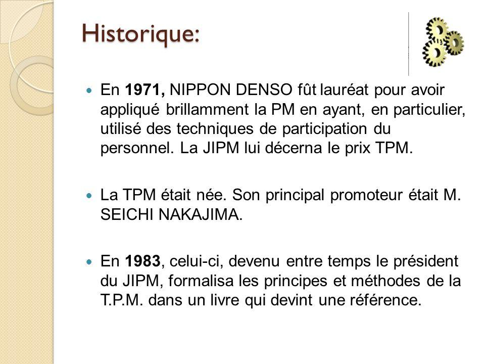 Historique: En 1971, NIPPON DENSO fût lauréat pour avoir appliqué brillamment la PM en ayant, en particulier, utilisé des techniques de participation