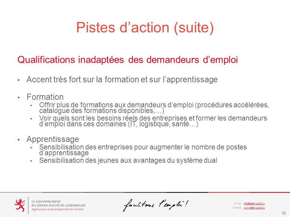 info@adem.public.lu www.adem.public.lu E-mail : Website : 16.
