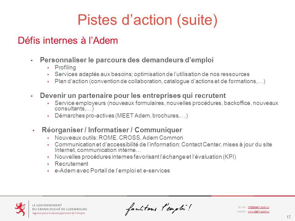 info@adem.public.lu www.adem.public.lu E-mail : Website : 17.