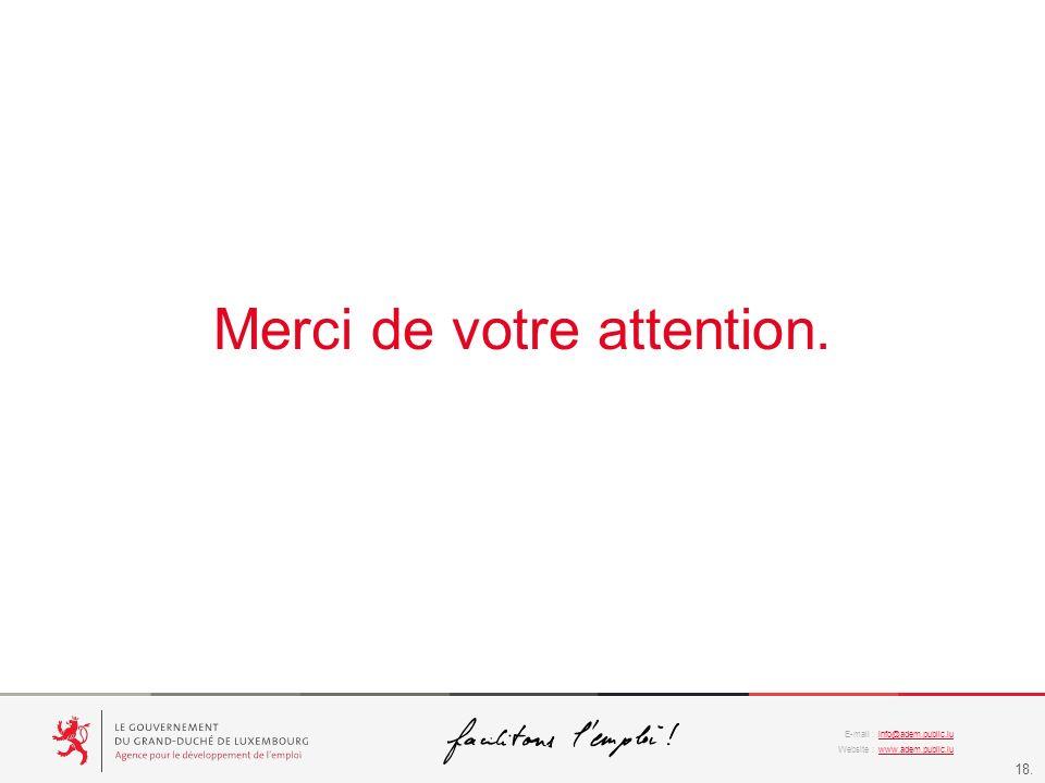 info@adem.public.lu www.adem.public.lu E-mail : Website : 18. Merci de votre attention.