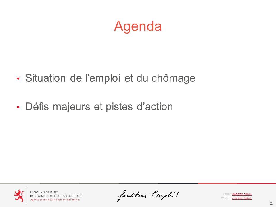 info@adem.public.lu www.adem.public.lu E-mail : Website : 13. Défis majeurs et pistes daction