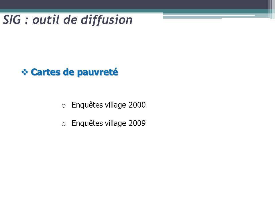 Cartes de pauvreté Cartes de pauvreté o Enquêtes village 2000 o Enquêtes village 2009 SIG : outil de diffusion