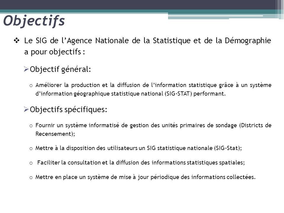 Le SIG de lAgence Nationale de la Statistique et de la Démographie a pour objectifs : Objectif général: o Améliorer la production et la diffusion de l