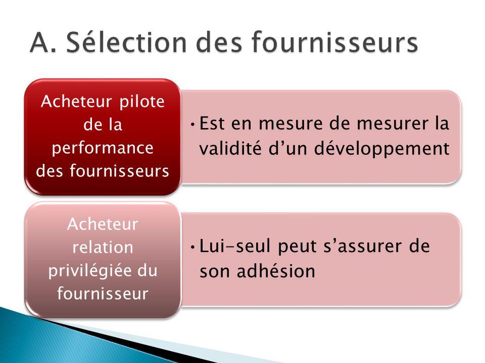 Est en mesure de mesurer la validité dun développement Acheteur pilote de la performance des fournisseurs Lui-seul peut sassurer de son adhésion Achet