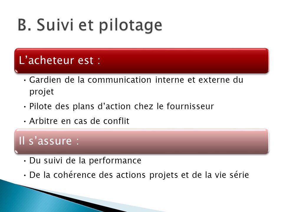 Lacheteur est : Gardien de la communication interne et externe du projet Pilote des plans daction chez le fournisseur Arbitre en cas de conflit Il sas