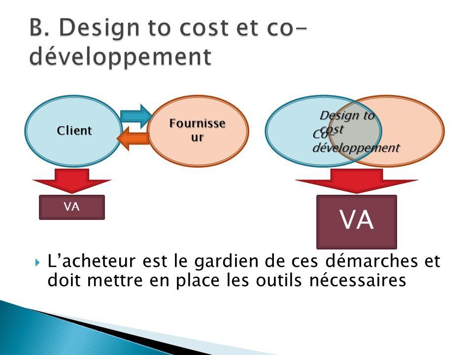 Lacheteur est le gardien de ces démarches et doit mettre en place les outils nécessaires Client Fournisse ur VA Design to cost Co- développement