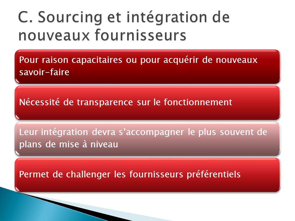 Pour raison capacitaires ou pour acquérir de nouveaux savoir-faire Nécessité de transparence sur le fonctionnement Leur intégration devra saccompagner