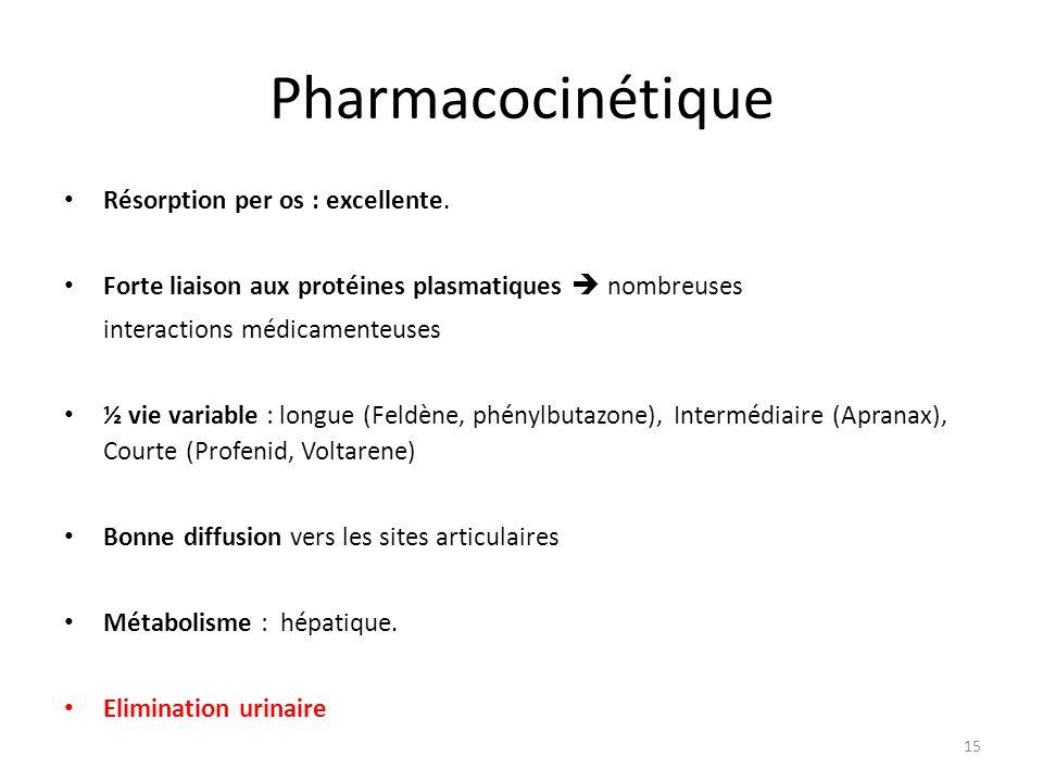 Pharmacocinétique Résorption per os : excellente. Forte liaison aux protéines plasmatiques nombreuses interactions médicamenteuses ½ vie variable : lo