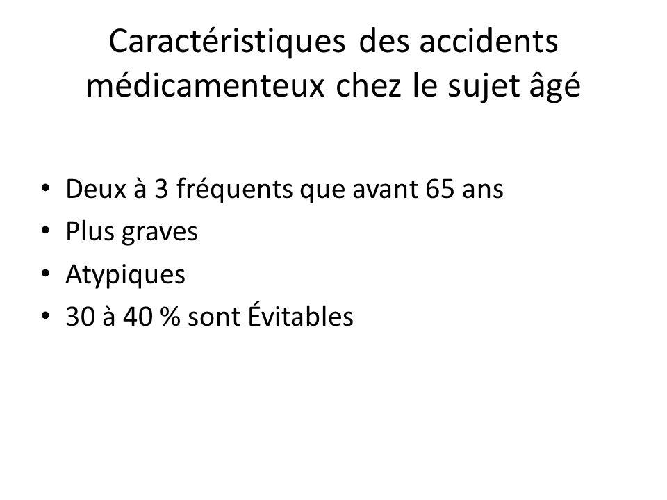 Caractéristiques des accidents médicamenteux chez le sujet âgé Deux à 3 fréquents que avant 65 ans Plus graves Atypiques 30 à 40 % sont Évitables
