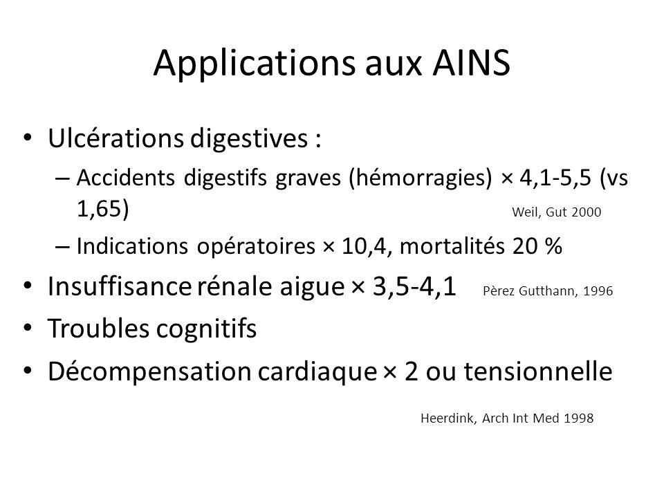 Applications aux AINS Ulcérations digestives : – Accidents digestifs graves (hémorragies) × 4,1-5,5 (vs 1,65) Weil, Gut 2000 – Indications opératoires