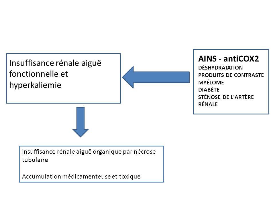 AINS - antiCOX2 DÉSHYDRATATION PRODUITS DE CONTRASTE MYÉLOME DIABÈTE STÉNOSE DE L'ARTÈRE RÉNALE Insuffisance rénale aiguë organique par nécrose tubula
