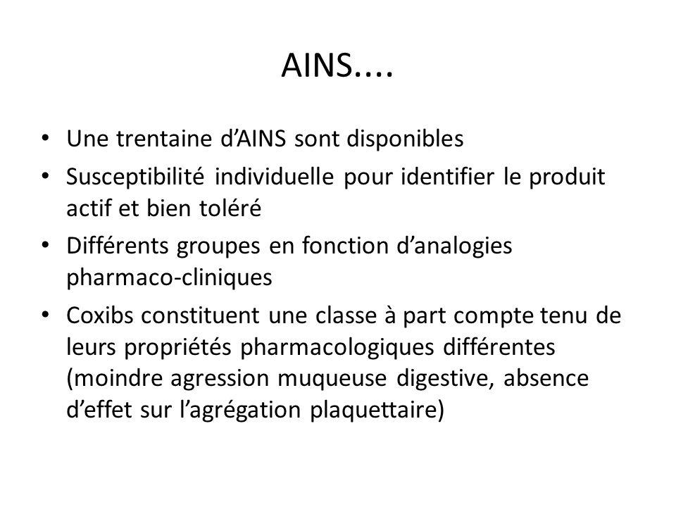 AINS.... Une trentaine dAINS sont disponibles Susceptibilité individuelle pour identifier le produit actif et bien toléré Différents groupes en foncti