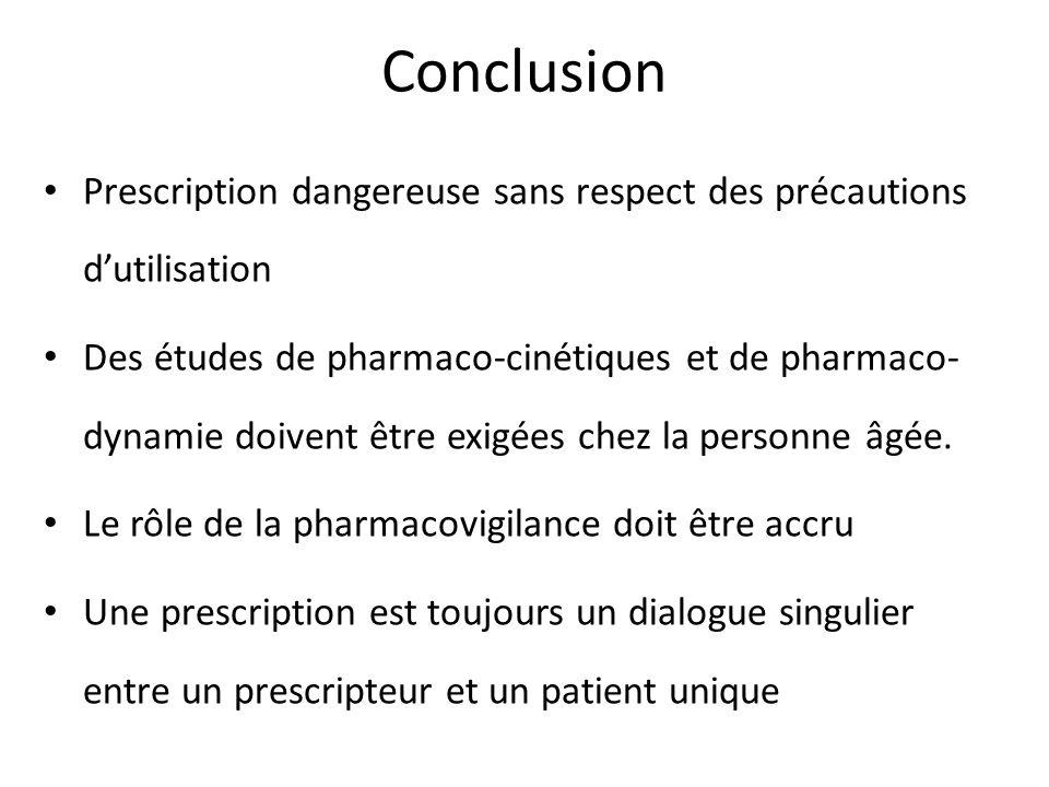 Conclusion Prescription dangereuse sans respect des précautions dutilisation Des études de pharmaco-cinétiques et de pharmaco- dynamie doivent être ex
