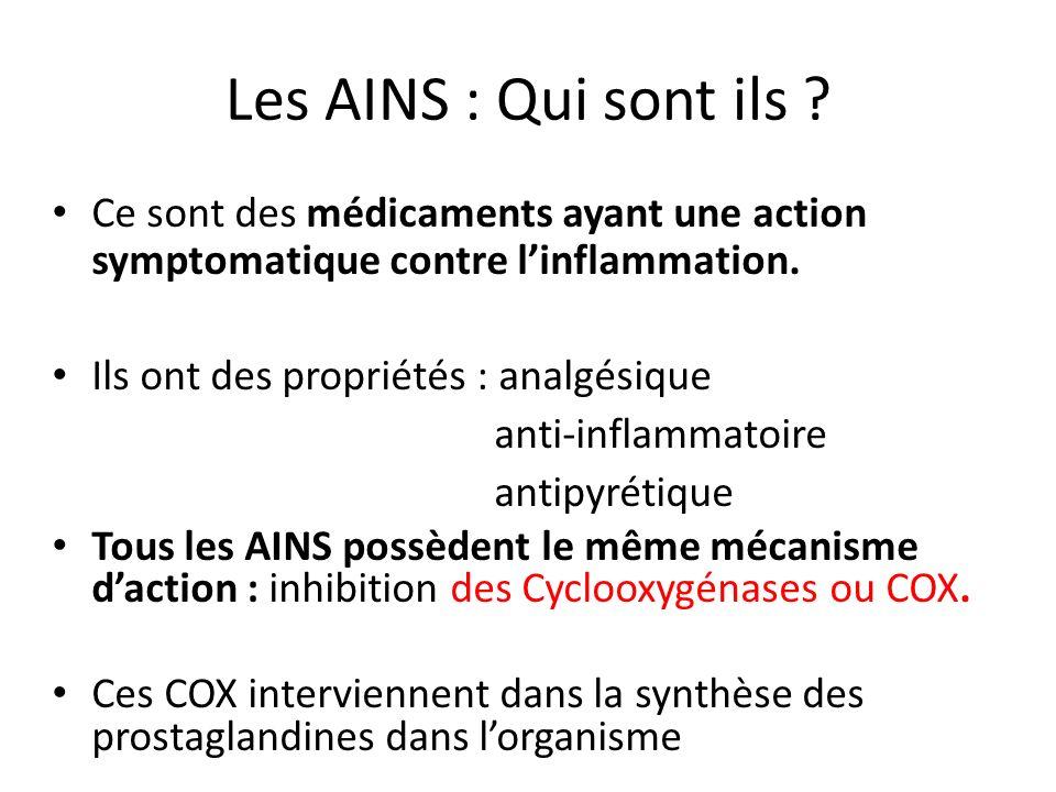 AINS : mécanismes daction Il existe 2 types de COX : – La COX 1, dite « constitutive » : toujours présente dans lorganisme (notamment dans lestomac et les reins) – La COX 2, dite « inductive » : absente à létat basal et induite lors de phénomènes inflammatoires.