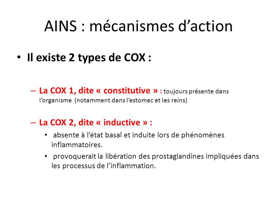 AINS : mécanismes daction Il existe 2 types de COX : – La COX 1, dite « constitutive » : toujours présente dans lorganisme (notamment dans lestomac et