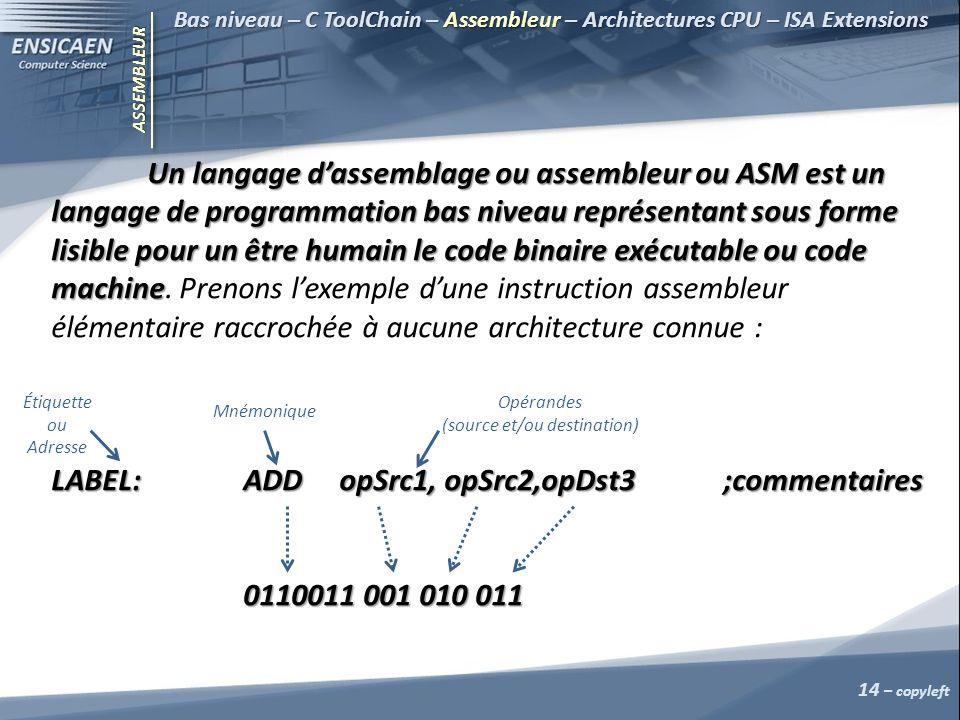 ASSEMBLEUR Bas niveau – C ToolChain – Assembleur – Architectures CPU – ISA Extensions Un langage dassemblage ou assembleur ou ASM est un langage de programmation bas niveau représentant sous forme lisible pour un être humain le code binaire exécutable ou code machine Un langage dassemblage ou assembleur ou ASM est un langage de programmation bas niveau représentant sous forme lisible pour un être humain le code binaire exécutable ou code machine.