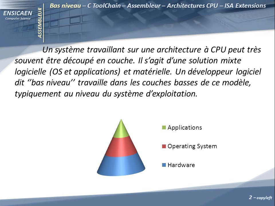 ASSEMBLEUR 23 – copyleft Bas niveau – C ToolChain – Assembleur – Architectures CPU – ISA Extensions Jeu dinstruction RISC 8051 Jeu dinstruction RISC 8051 Jeu dinstruction CISC 8086 Jeu dinstruction CISC 8086 Observons le jeu dinstructions complet dun CPU RISC 8051 proposé par Intel en 1980.