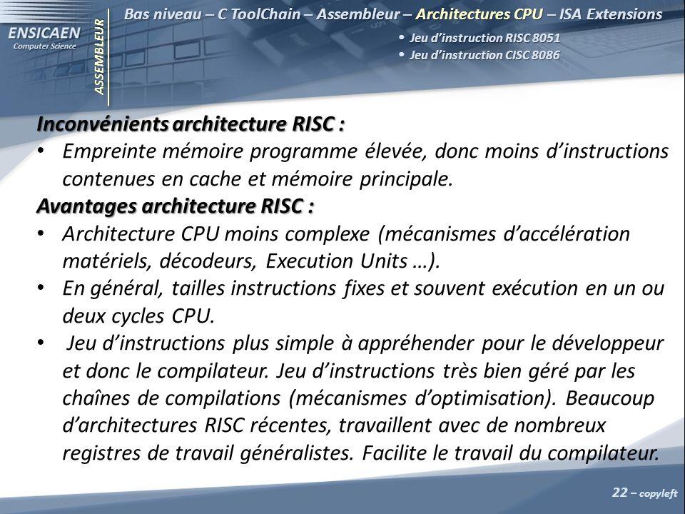 ASSEMBLEUR Inconvénients architecture RISC : Empreinte mémoire programme élevée, donc moins dinstructions contenues en cache et mémoire principale.
