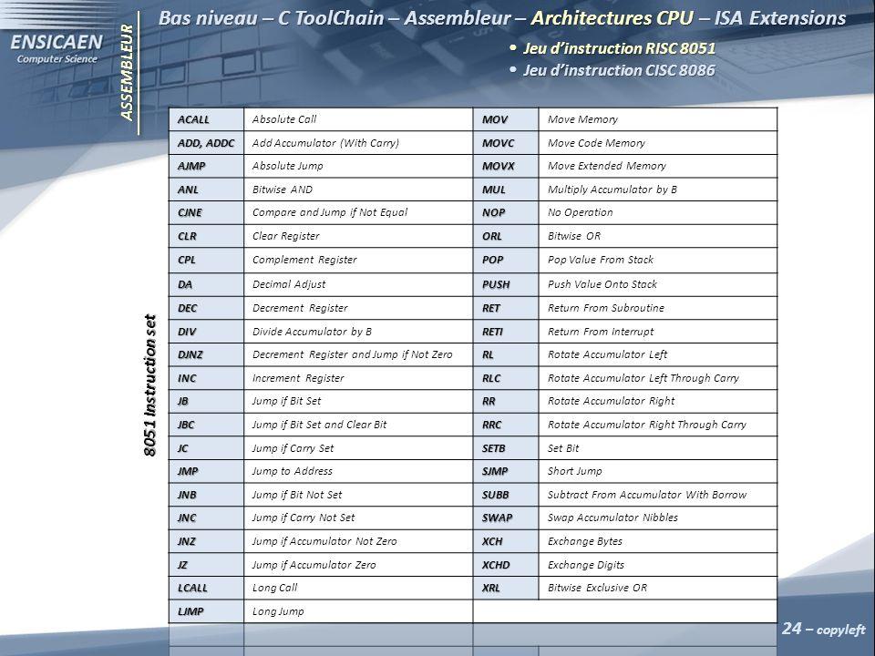 ASSEMBLEUR 24 – copyleft Bas niveau – C ToolChain – Assembleur – Architectures CPU – ISA Extensions Jeu dinstruction RISC 8051 Jeu dinstruction RISC 8051 Jeu dinstruction CISC 8086 Jeu dinstruction CISC 8086 8051 Instruction set