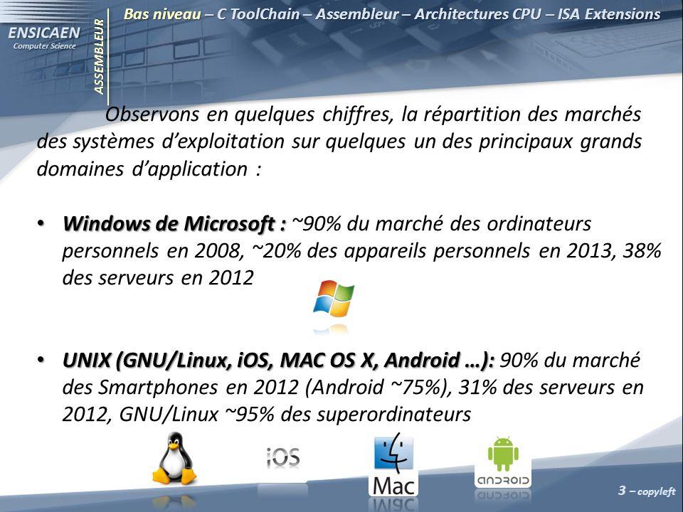ASSEMBLEUR Observons en quelques chiffres, la répartition des marchés des systèmes dexploitation sur quelques un des principaux grands domaines dapplication : Windows de Microsoft : Windows de Microsoft : ~90% du marché des ordinateurs personnels en 2008, ~20% des appareils personnels en 2013, 38% des serveurs en 2012 UNIX (GNU/Linux, iOS, MAC OS X, Android …): UNIX (GNU/Linux, iOS, MAC OS X, Android …): 90% du marché des Smartphones en 2012 (Android ~75%), 31% des serveurs en 2012, GNU/Linux ~95% des superordinateurs Bas niveau – C ToolChain – Assembleur – Architectures CPU – ISA Extensions 3 – copyleft