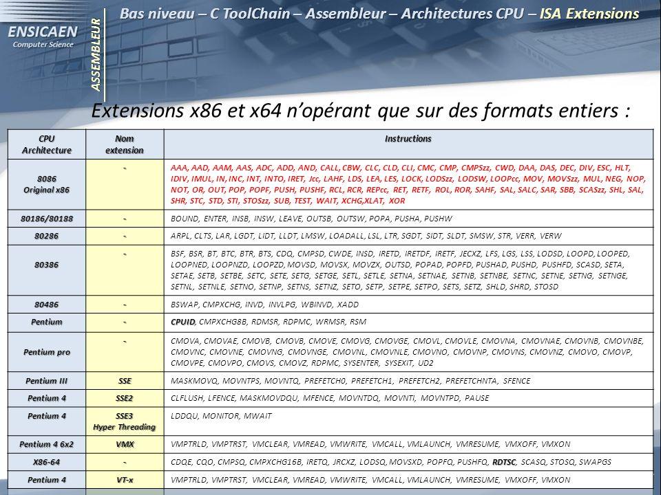 ASSEMBLEUR 32 – copyleft Bas niveau – C ToolChain – Assembleur – Architectures CPU – ISA Extensions Extensions x86 et x64 nopérant que sur des formats entiers :