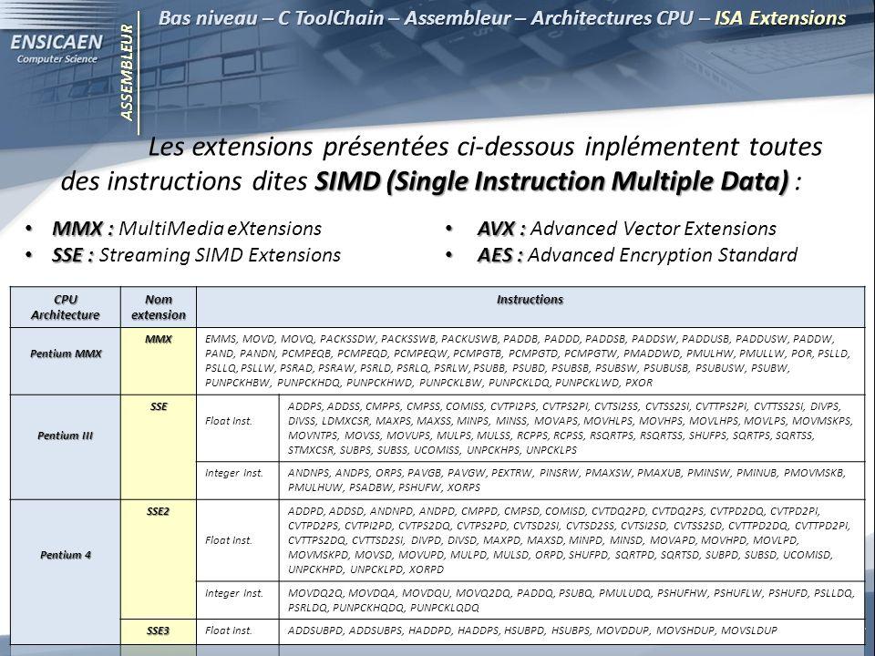 ASSEMBLEUR 34 – copyleft Bas niveau – C ToolChain – Assembleur – Architectures CPU – ISA Extensions AVX : AVX : Advanced Vector Extensions AES : AES : Advanced Encryption Standard SIMD (Single Instruction Multiple Data) Les extensions présentées ci-dessous inplémentent toutes des instructions dites SIMD (Single Instruction Multiple Data) : MMX : MMX : MultiMedia eXtensions SSE : SSE : Streaming SIMD Extensions