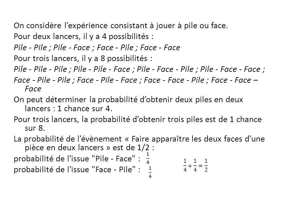 On considère lexpérience consistant à jouer à pile ou face. Pour deux lancers, il y a 4 possibilités : Pile - Pile ; Pile - Face ; Face - Pile ; Face