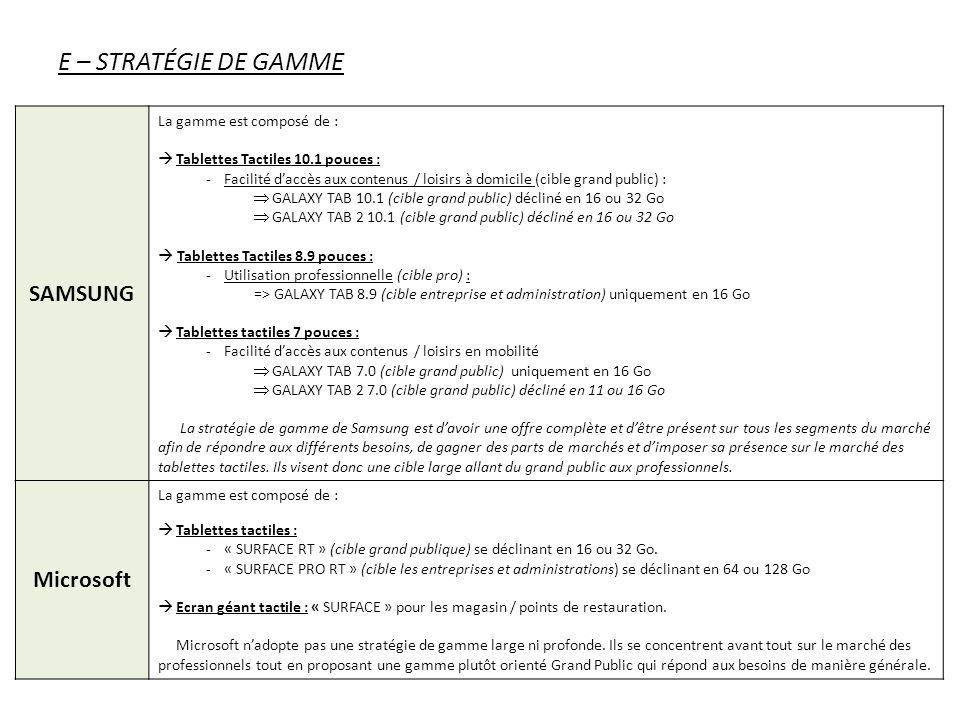 E – STRATÉGIE DE GAMME SAMSUNG La gamme est composé de : Tablettes Tactiles 10.1 pouces : -Facilité daccès aux contenus / loisirs à domicile (cible gr