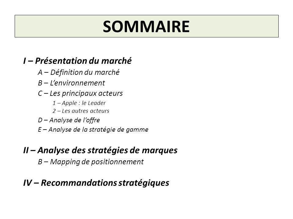 SOMMAIRE I – Présentation du marché A – Définition du marché B – Lenvironnement C – Les principaux acteurs 1 – Apple : le Leader 2 – Les autres acteur