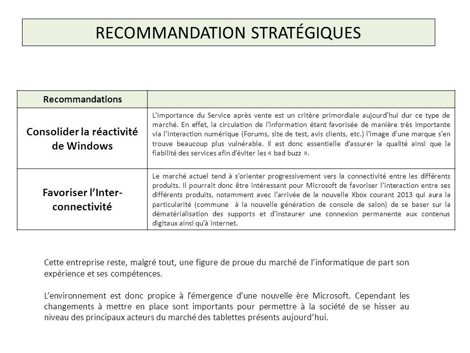 Recommandations Consolider la réactivité de Windows Limportance du Service après vente est un critère primordiale aujourdhui dur ce type de marché. En