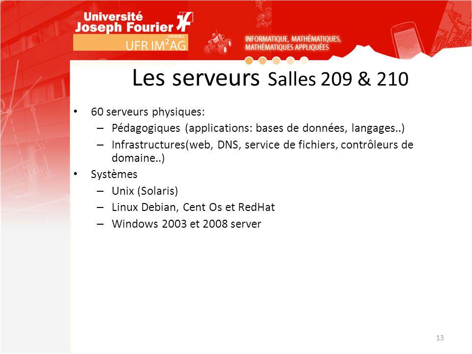Les serveurs Salles 209 & 210 60 serveurs physiques: – Pédagogiques (applications: bases de données, langages..) – Infrastructures(web, DNS, service d