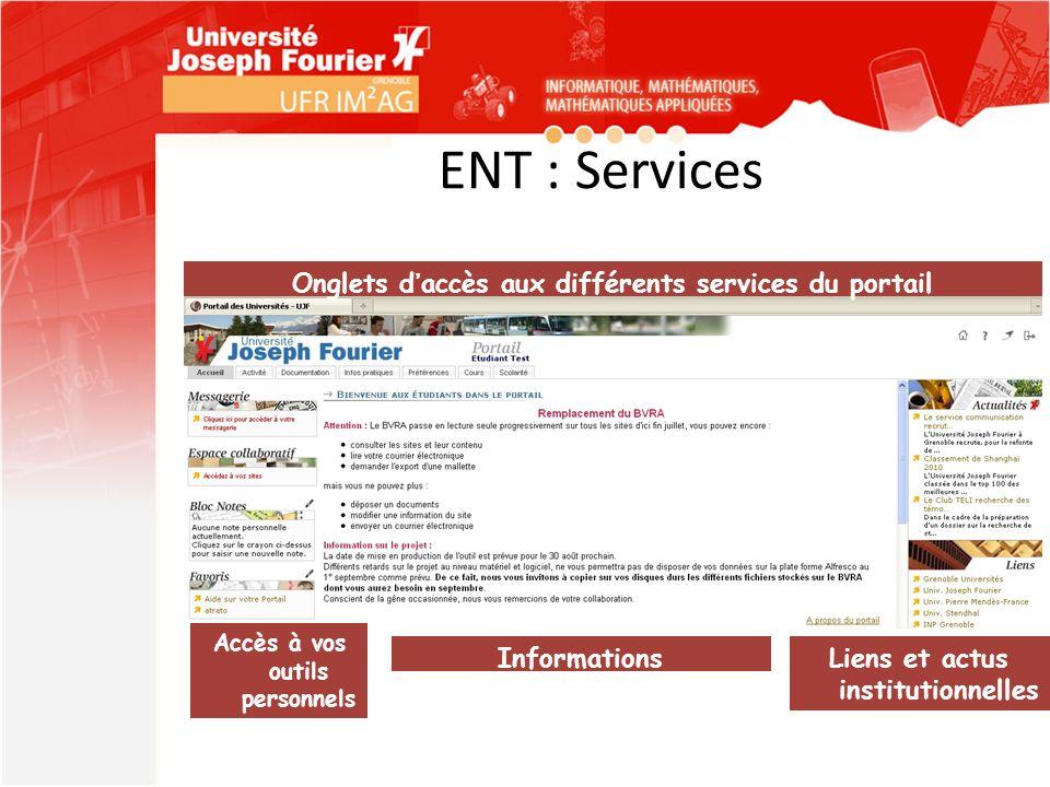 Accès à vos outils personnels Informations institutionnelles Liens et actus institutionnelles Onglets daccès aux différents services du portail ENT :