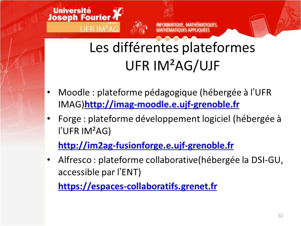 Les différentes plateformes UFR IM²AG/UJF Moodle : plateforme pédagogique (hébergée à lUFR IMAG)http://imag-moodle.e.ujf-grenoble.frhttp://imag-moodle